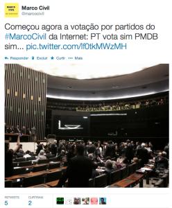Início da votação do Marco Civil da Internet, por volta de 9 da noite do dia 25/03
